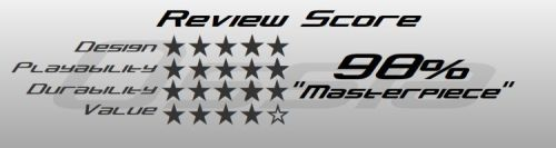 46review